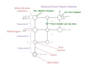 transit schematic
